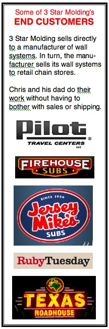 Three years in business and Chris and Larry are already selling thousands of feet of molding to national retail chains like Pilot Travel Centers, Firehouse Subs, Jersey Mike's, Ruby Tuesday, Texas Roadhouse, and many more.